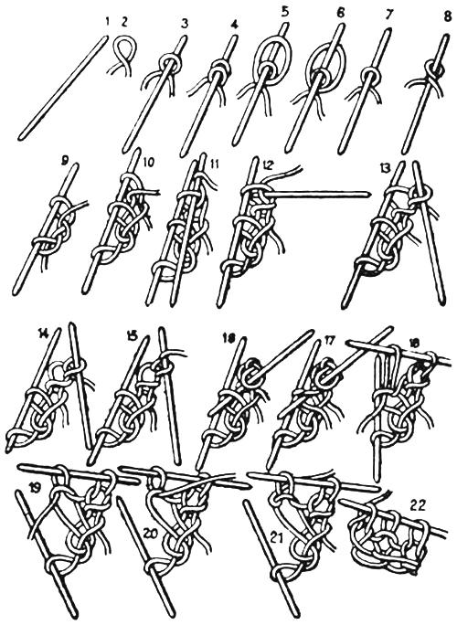 Ältere Zweinadelstricktechnik, 17. J_Deutsches Strumpfmuseum