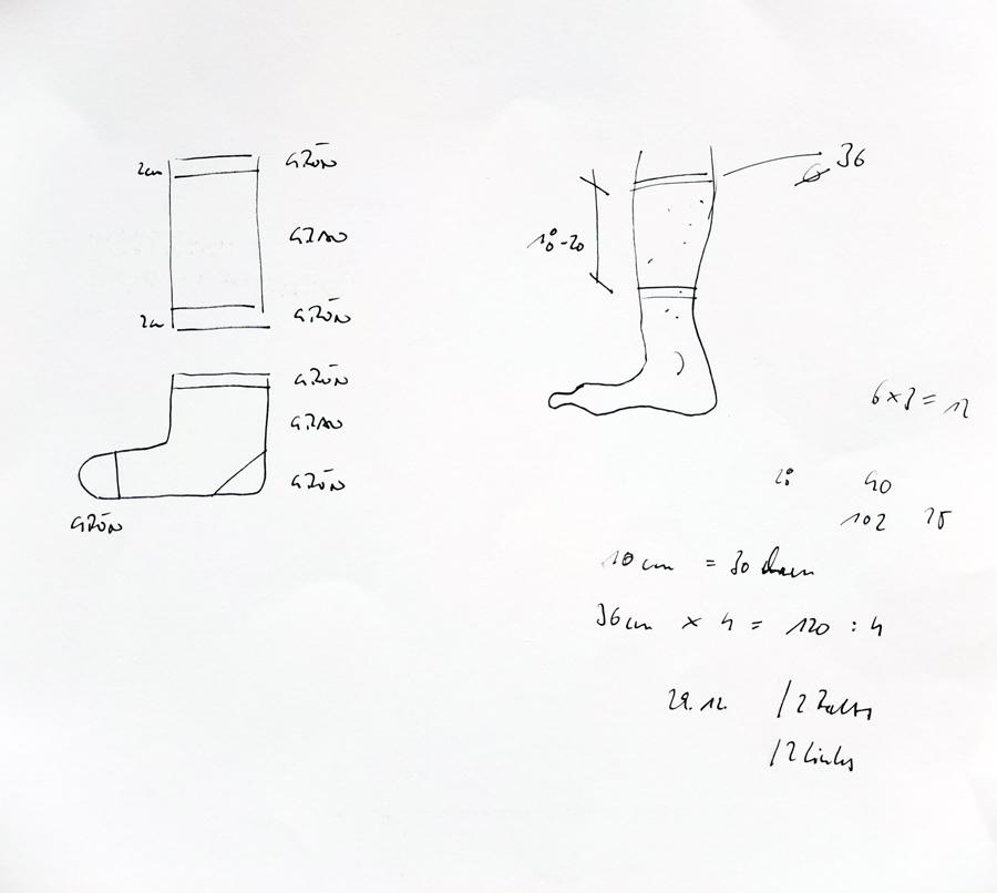 LoferlProjekt7